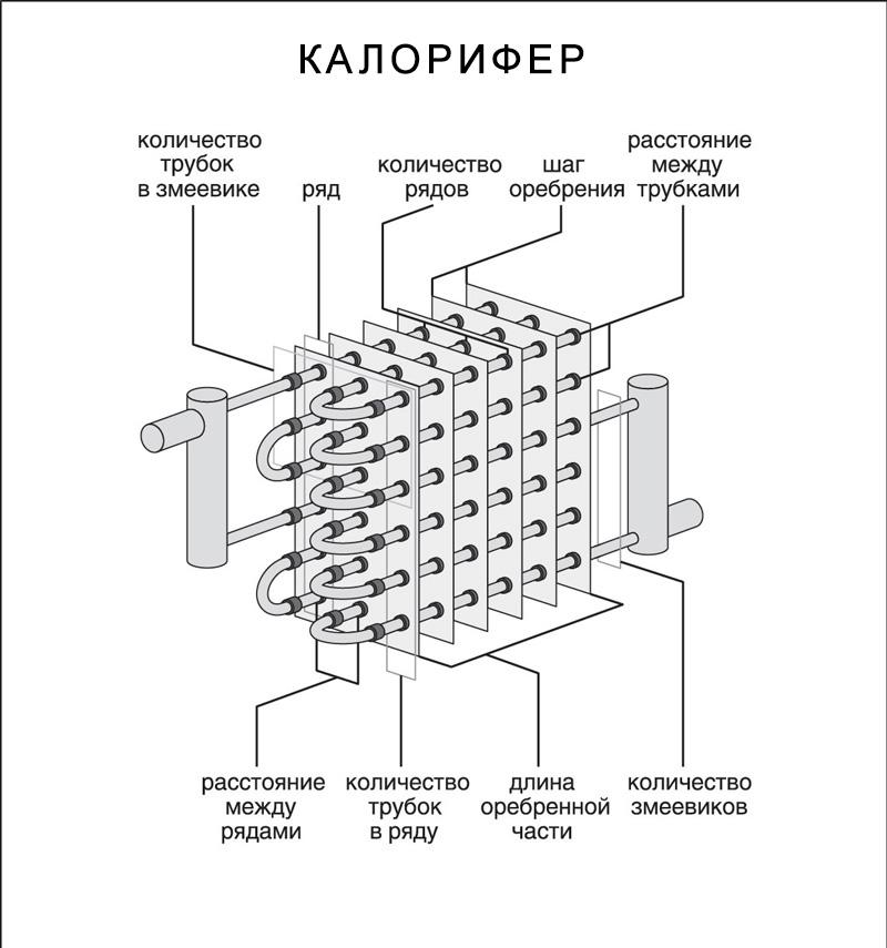 Теплообменники купол Уплотнения теплообменника Этра ЭТ-0411 Химки